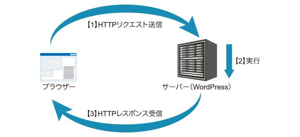 WPtuning1_1.jpg