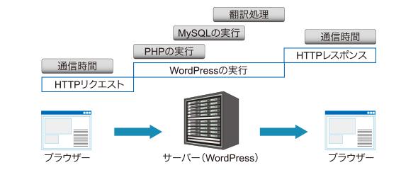 WPtuning1_2.jpg