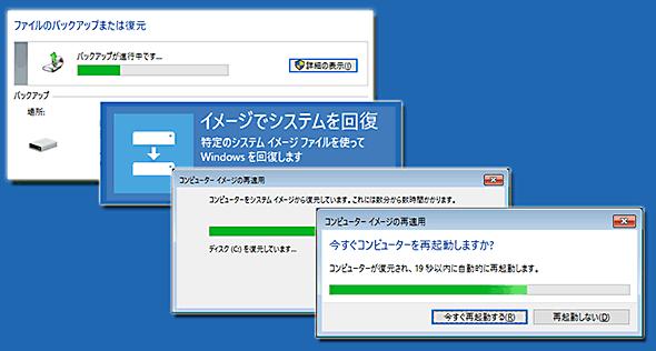 Windows 10をフルバックアップする