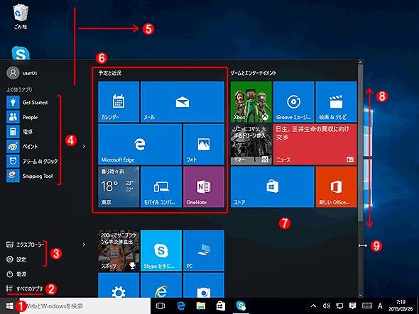Windows 10のスタート画面