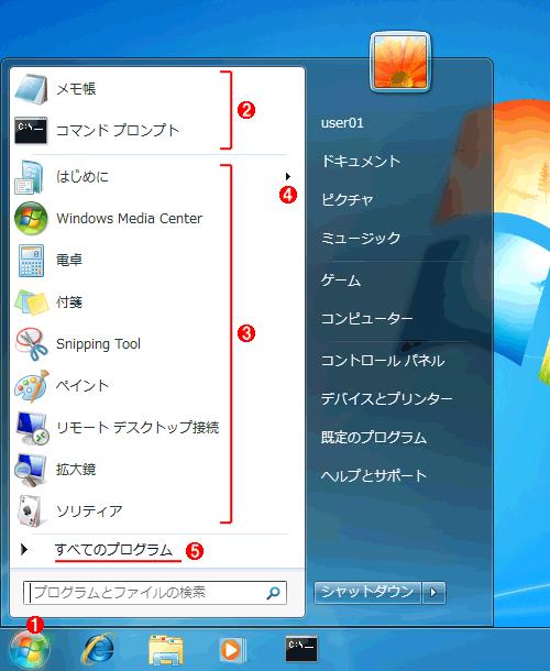 Windows 7のスタートメニューの例