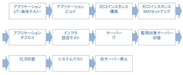 elastic_hadoop4_2.jpg
