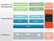 ヴイエムウェアが「EVO SDDC」発表、あらためて「ハイパーコンバージドインフラ」とは
