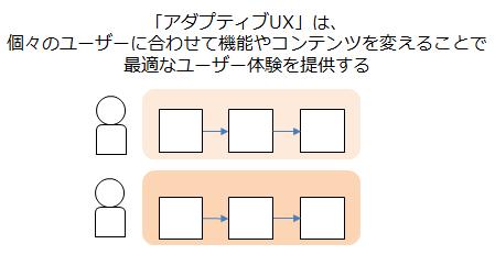 abtest1_2.jpg