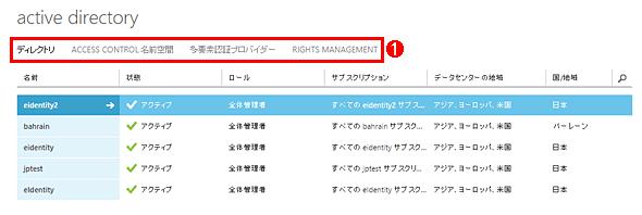 Azure ADの管理画面