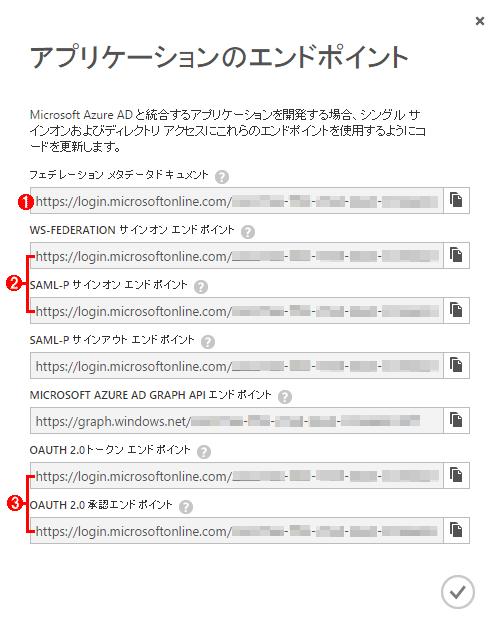 Azure ADのアプリケーション向けのエンドポイントURI一覧