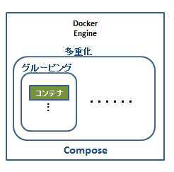 dockermanage2_3.jpg