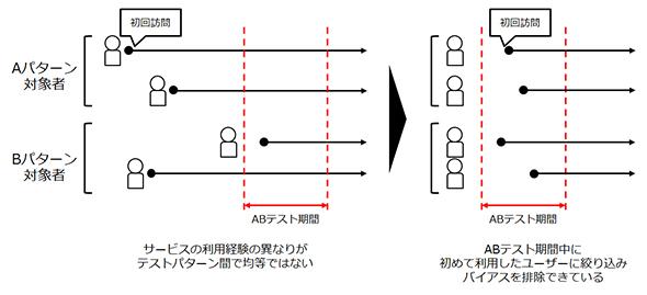 abtest2_4.jpg