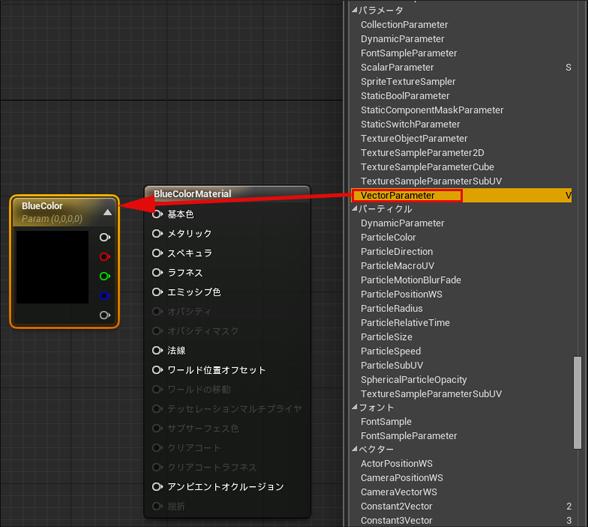 Unreal Engine 4のパーティクル、メッシュの作り方とエミッターの使い方