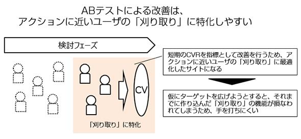 abtest3_2.jpg