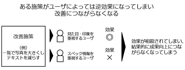 abtest3_3.jpg