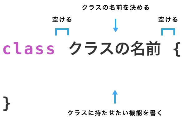 swift7_image-class02.jpg
