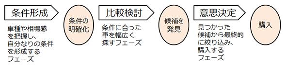 abtest4_1.jpg