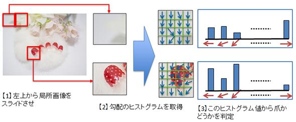deeplearning3_2.jpg