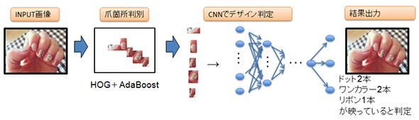 deeplearning3_3.jpg