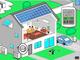 人工知能/自動化が家庭を変える——IoTとしての「家」は開発者にとってのフロンティアか