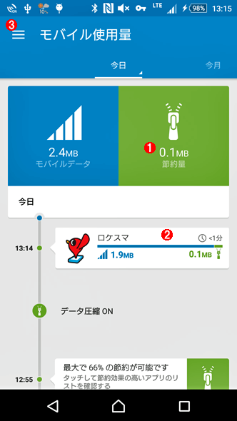 Opera Maxの[モバイル使用量]画面