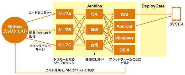 mixi_jidouka5.jpg