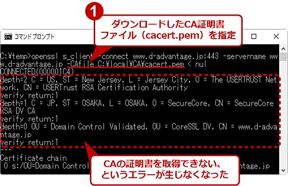 用意したCA証明書を指定してopenssl.exeを実行したときの例