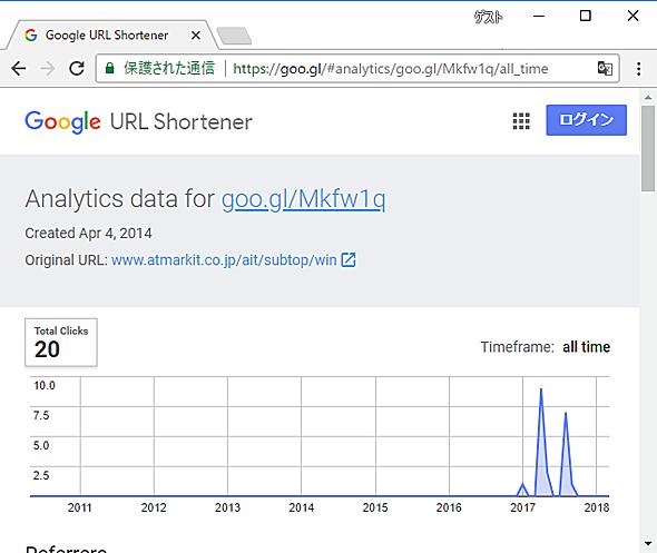 Googleアカウントでログインしていない場合のGoogle URL Shortener画面(4)