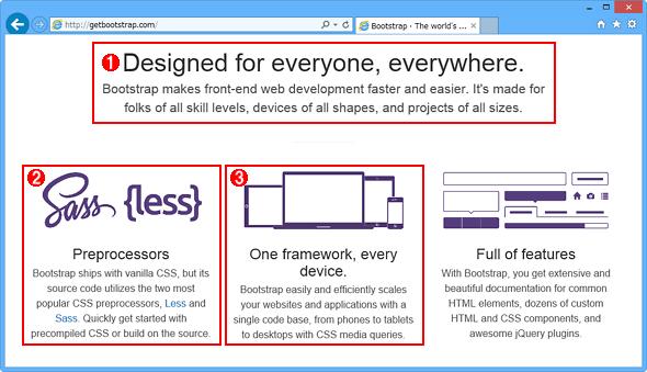Bootstrapを使って制作されたWebページの例(PCでの表示例)
