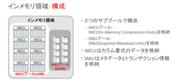 データベースクラウドに求められる3つの要件(3):既存アプリの改修なしでOLTPとリアルタイムアナリティクスを高速化する「Oracle Database In-Memory」 (2/4)