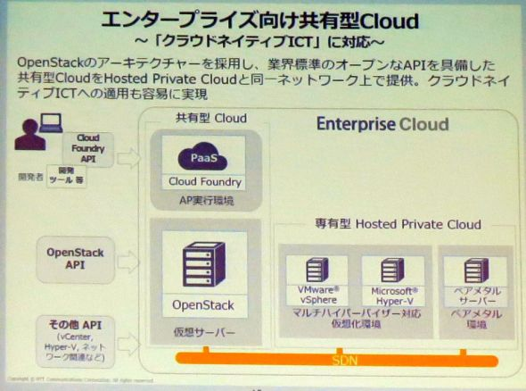 im_ait_enterprisecloud02.jpg