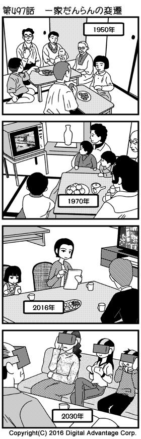 がんばれ!アドミンくん 第497話 一家だんらんの変遷 (1)1950年の一家だんらん。いろりを囲んで大家族が一家だんらんしている風景。おじいちゃん、おばあちゃん、お母さん、お父さん、子供たちが楽しそうに談笑している。 (2)テレビが普及した1970年の一家だんらん。おばあちゃん、お父さん、お母さん、子どもたちがこたつに集まってみんなで楽しそうにテレビを見ている。 (3)2016年、現在の一家だんらん。お父さん、お母さん、子どもたちが居間にいるが、テレビを見ているのはお父さんだけ、お母さんはタブレット、子どもたちは自分のスマホを見てニヤニヤしている。 (4)2030年、の未来の一家だんらん。お父さん、お母さん、子どもたちが居間にいるが、全員バーチャルリアリティー用のゴーグルをしてニヤニヤしている。