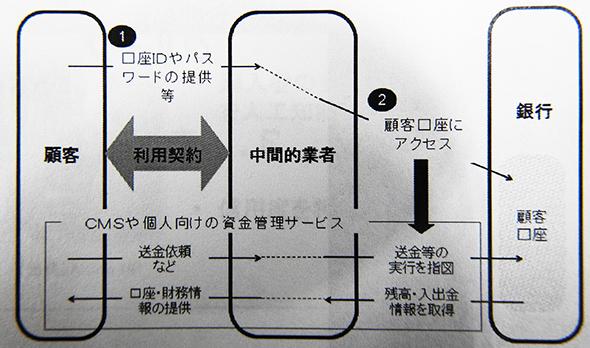 fintech6_1.jpg