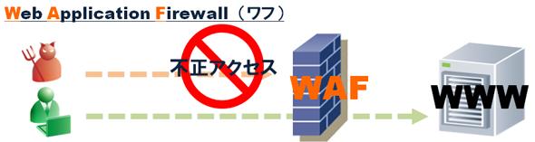 waf1.png