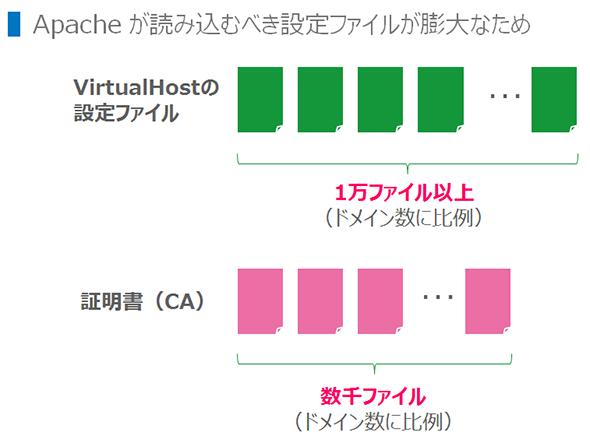 nginx_event6.jpg
