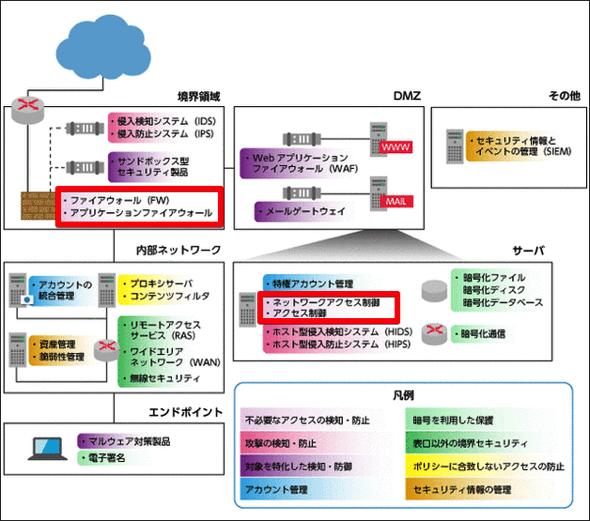 sectecmap1.png