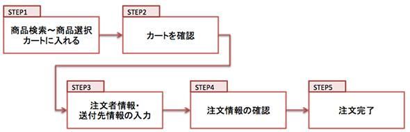 EcSytem3_1.jpg