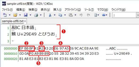 UTF-8で保存したファイルの内容例