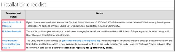 図3 「Installation checklist」の「Download and Install」の項目のリンクをクリックする