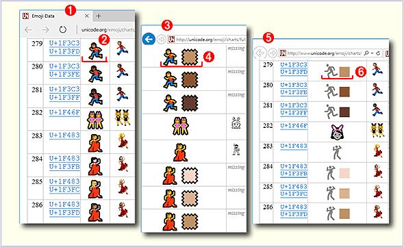 Windows 10上での絵文字の表示例