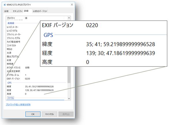 図2 「EXIF情報」の例