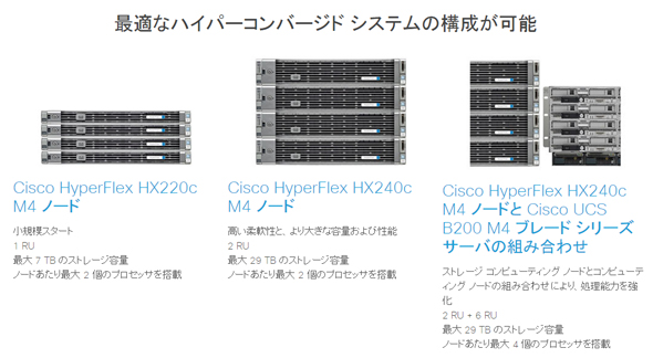 「Cisco HyperFlexシステム」