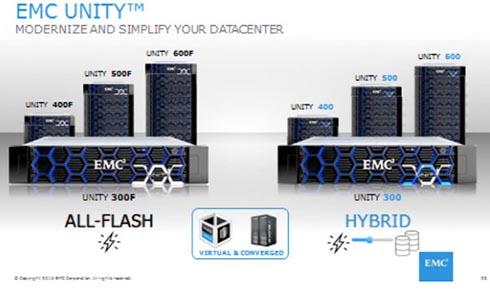 オールフラッシュモデル「Unity 300F」とハイブリッドモデル「Unity 300」