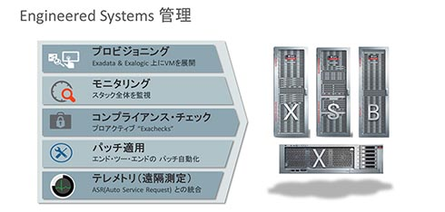 Engeneered Systems管理