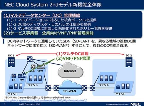 強化された「NEC Cloud System(OSS構築モデル)」新機能の全体像