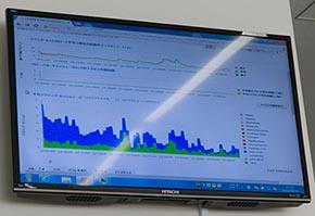 情報システム部のオペレーティングルームに設置された監視モニター画面