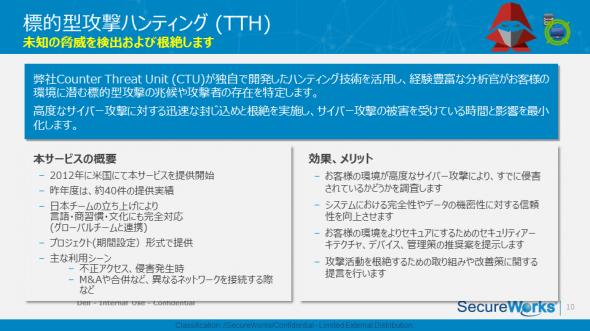 SecureWorksの「標的型攻撃ハンティング(TTH)」サービス
