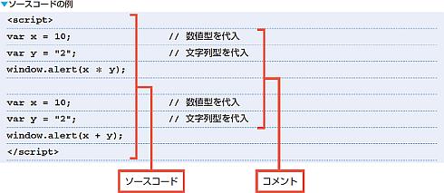 ソースコードの例