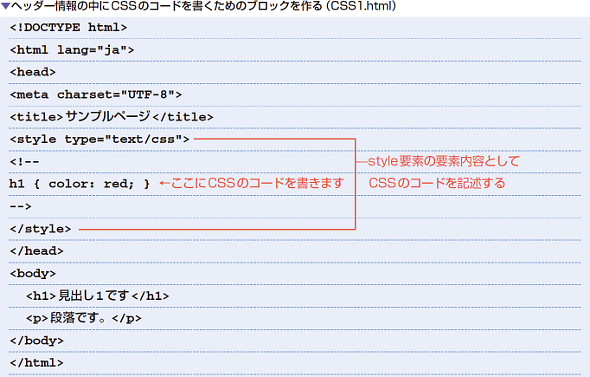 ヘッダー情報の中にCSSのコードを書くためのブロックを作る(CSS1.html)