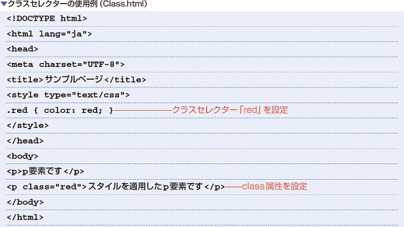 クラスセレクターの使用例(Class.html)