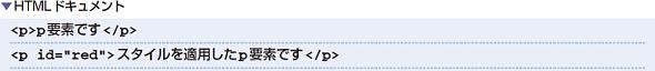 HTMLドキュメント