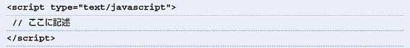 JavaScriptのコードを記述するにはscript要素を使用
