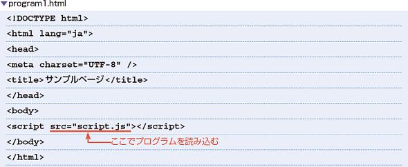 program1.html
