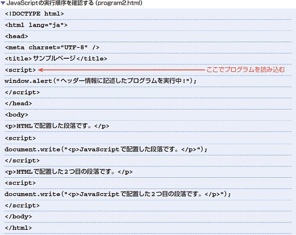 JavaScriptの実行順序を確認する(program2.html)